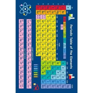 LA Rug Inc. Fun Time Table of Elements Multi Colored 5 ft. 3 in. x 7 ft. 6 in. Area Rug FT 102 5376