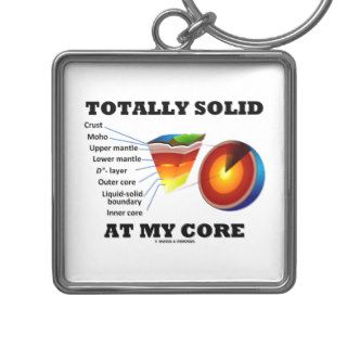 Totally Solid At My Core (Layers Of The Earth) Key Chains