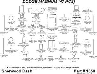 2006, 2007 Dodge Charger Wood Dash Kits   Sherwood Innovations 1650 N50   Sherwood Innovations Dash Kits