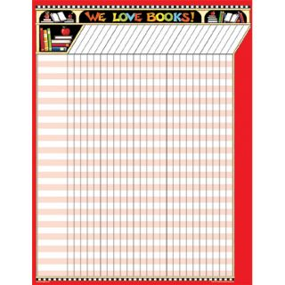 Me We Love Books Incentive Chart by Teacher Created Resources