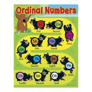 Trend Enterprises Learning Ordinal Numbers Chart (Set of 3)
