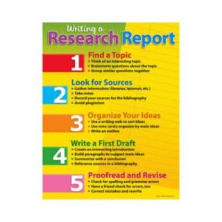 CHART WRITING A RESEARCH REPORT 4 6 SCBT 38166 14 (pack of 14)